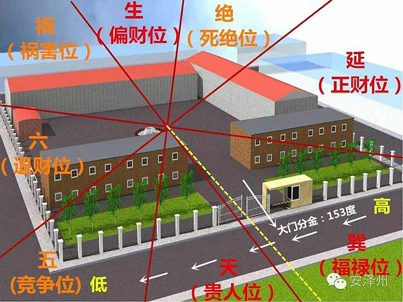 互动吧-住宅,公司工厂如何看风水布局规划!7月24号广州南沙郭福星导师揭晓答案