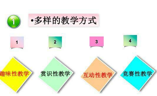 """互动吧-""""宣城伊嘉儿数学""""百元体验课程 公益助学活动火热报名中!"""