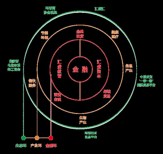 互动吧-企业盈利上市(VC/PE)&操盘手峰会