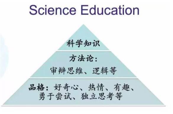 互动吧-至慧学堂🌋火山爆发STEAM思维创课