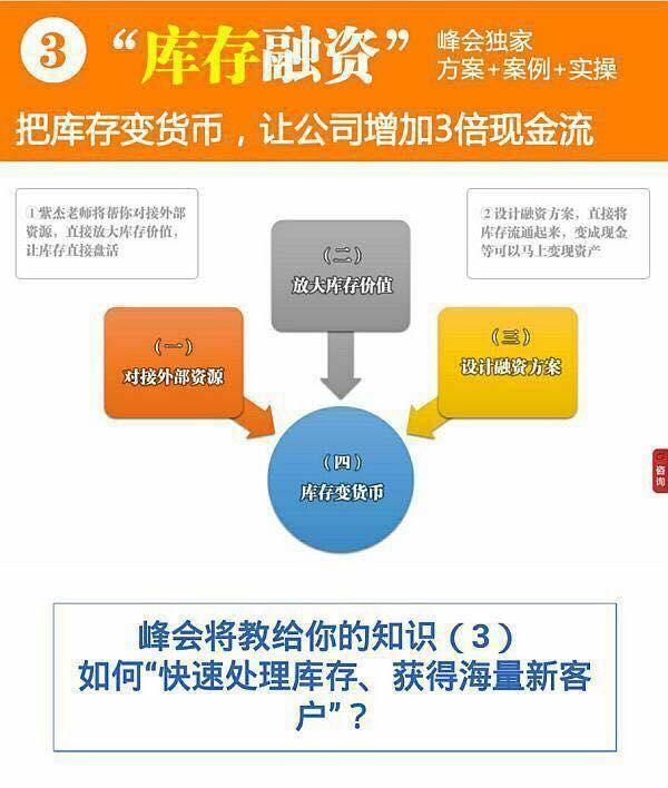 互动吧-11月14-16号传统行业如何转型?如何零成本融资?