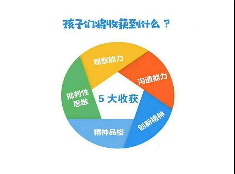 http://www.huodongxing.com/file/20150526/7371971778617/403300837332178.jpg