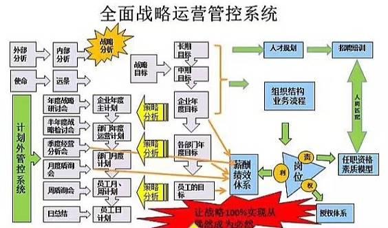 7月23日北京站【战略人力资源与股权激励】--千人人力资源论坛