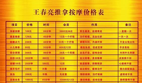 学高端经络按摩技术到江北王春亮推拿学堂