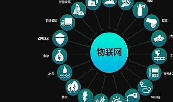 2019北京物联网科技展
