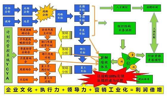 青岛5月30日、潍坊6月11日《薪酬绩效➕ 股权激励》  老板&HR必修课